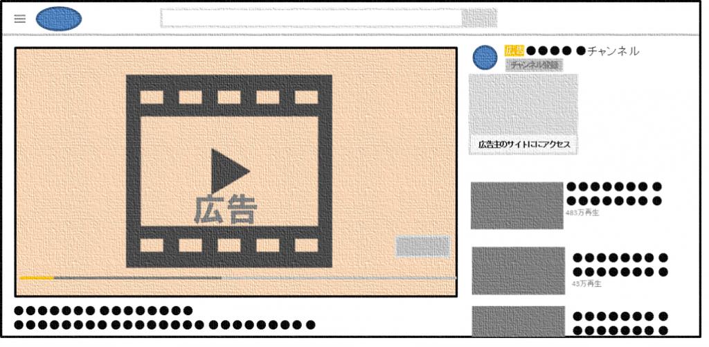 インストリーム型動画広告